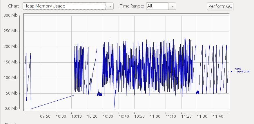 DBZ-340] PostgreSql: Ran out of memory retrieving query