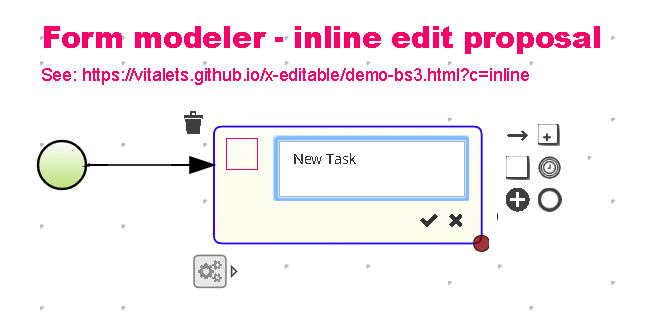 JBPM-7117] Stunner - Inline text editor & usability