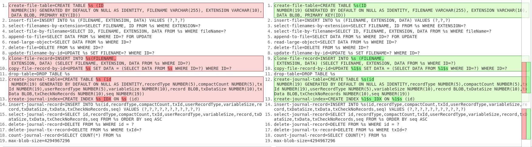WFLY-10392] Regression in Remote JCA scenario with JDBC