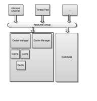 Cache Manager per Application.png
