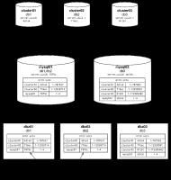 topology-restart.png
