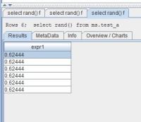mssql_rand_function.jpg