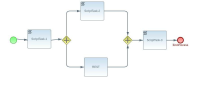 BPMN2-AsyncParallelGateway.jpg